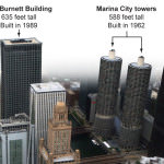 nik-wallenda-chicago-walk-buildings