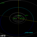 Malala asteroid