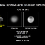 "A Dark Mystery on Charon: These recent images show the discovery of significant surface details on Pluto's largest moon, Charon. They were taken by the New Horizons Long Range Reconnaissance Imager (LORRI) on June 18, 2015. The image on the left is the original image, displayed at four times the native LORRI image size. After applying a technique that sharpens an image called deconvolution, details become visible on Charon, including a distinct dark pole. Deconvolution can occasionally introduce ""false"" details, so the finest details in these pictures will need to be confirmed by images taken from closer range in the next few weeks."