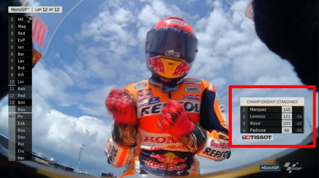 Marquez Second Dutch GP
